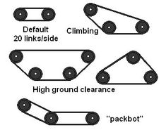 robot track wheels designs | doing extreame search andpitsco designers wishing to put tank ...