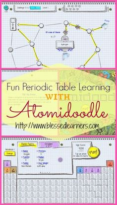 Activities resources for learning about the periodic table fun periodic table learning with atomidoodles urtaz Choice Image