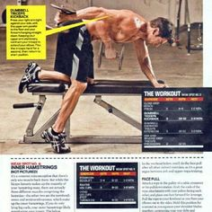 1000+ images about TJ Hoban on Pinterest | P90X, Trainers ...