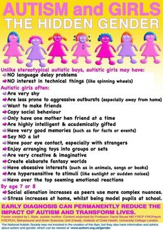 AUTISM AWARENESS for girls ::  Autism special education | ASD parenting | Autism IEP | ASD tips | girls with Autism