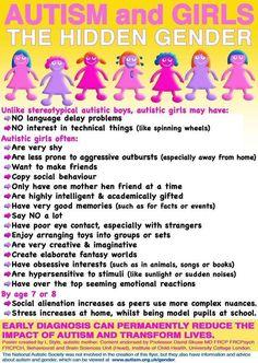 AUTISM AWARENESS for girls ::  Autism special education | ASD parenting | Autism IEP | ASD tips | girls with Autism