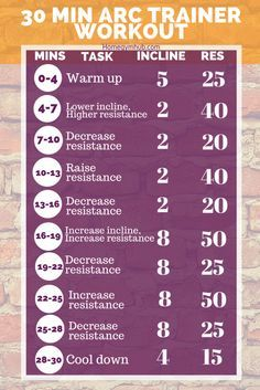30 Minute Arc Trainer Workout-3