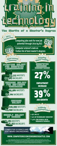 97 best Education Infographics images on Pinterest | Info graphics ...