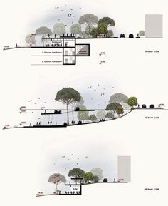 Quick And Easy Landscaping On A Budget - House Garden Landscape Architecture Concept Diagram, Architecture Presentation Board, Architecture Graphics, Architecture Drawings, Architecture Portfolio, Architecture Plan, Landscape Architecture Section, Pavilion Architecture, Japanese Architecture