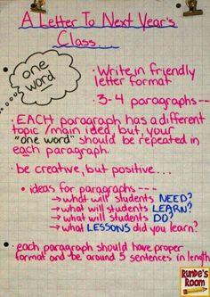 Essay persuasive structure