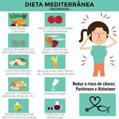Mediterranean Diet - Your Best Diet Plan For Weight Loss Dieta Paleo, Best Diet Plan For Weight Loss, Dieta Fitness, Western Diet, Health Eating, How To Run Faster, Health Advice, Mediterranean Diet, Saturated Fat