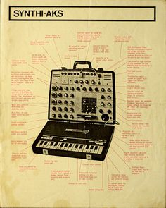 EMS Synthi AKS by Chris_Carter_, via Flickr