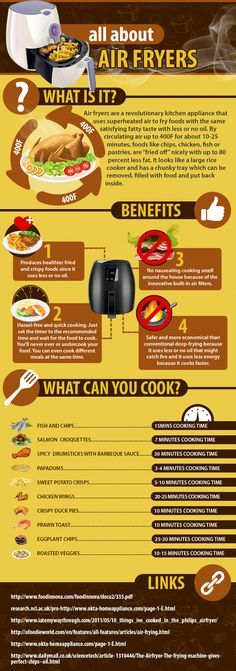 Air Fryer Cooking Charts NOTE: All times and temperatures ...