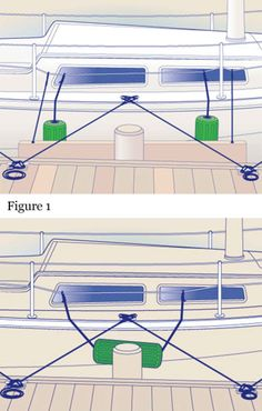 How to use fenders on a boat: positioning and knots | Cruising World