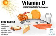 Vitamin D ! Benefits, Sources,Vitamin D Rich Food & Supplement