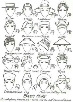 Guide to hat forms of the 1950s