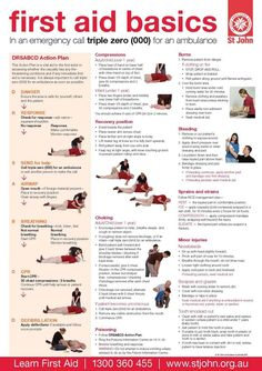 photo relating to Free Printable First Aid Guide named 19 Great 1st Support for youngsters shots within just 2018 Very first assistance for