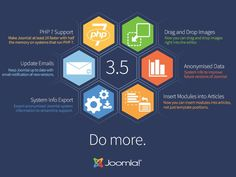 Joomla 3.5 is officially released and here's a brief feature list for your knowledge. Contact a #Joomla #development #company to integrate the latest Joomla 3.5 updates.