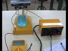 Electrolisis del sulfato de cobre.wmv