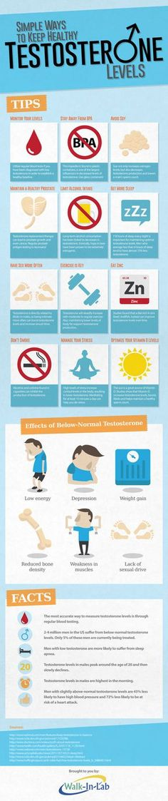 How to Keep Healthy Testosterone Levels Infographic - Best Infographics