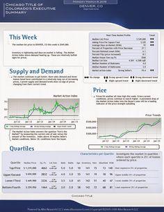 Executive summary template branding pinte talavera real estate denver real estate update maxwellsz