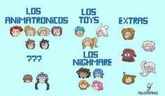 Resultado de imagen para #FNAFHS todos los personajes