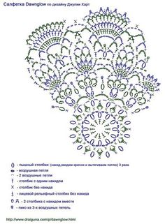 VK is the largest European social network with more than 100 million active users. Crochet Mandala Pattern, Crochet Chart, Thread Crochet, Love Crochet, Crochet Doilies, Crochet Lace, Crochet Patterns, Circular Tablecloths, Free Graphics