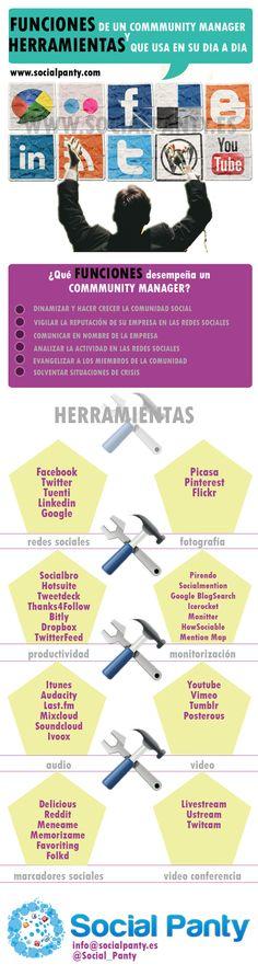 Funciones y Herramientas de un Community Manager #infografia #infographic #socialmedia
