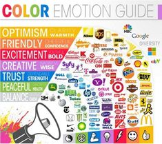 Did you know the colour red is often used in advertising and branding to stimulate your appetite? Here's a great infographic on what the psychology of colours in your branding and logos convey. Color Emotion Guide, Colour Emotion, Colors And Emotions, Logo Design, Design Color, Design Web, Design Trends, Marken Logo, Color Meanings