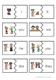 to be flashcards pdf – Căutare Google Spanish Grammar, Teaching Spanish, Object Pronouns, Grammar Rules, Travel Humor, Celebrity Travel, Wedding Tattoos, English Lessons, Animal Quotes