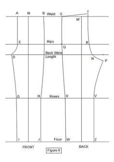 A tutorial explaining how to make trousers that fit perfectly. A flat cutting method for a made-to-measure pattern