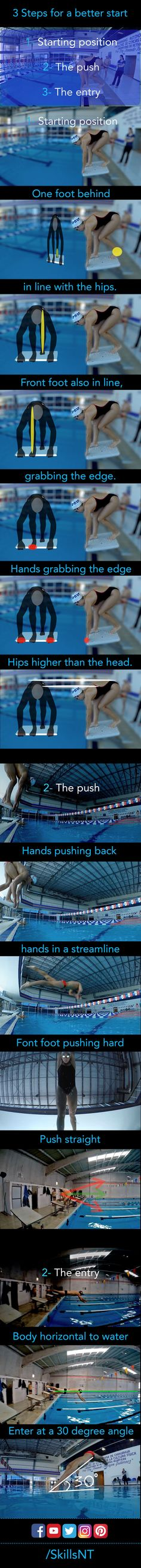 3 steps to learn a competitive start Watch video here -> www.youtube.com/...