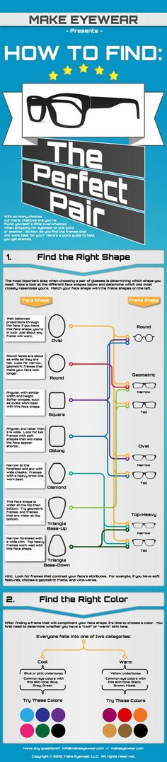 Eyewear Fashion / How to find the perfect pair of glasses