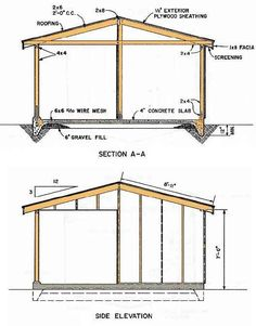 Shed Blueprints. These detailed shed construction plans will help you build your shed quickly. Diagrams are available in sizes like and more. 12x20 Shed Plans, Lean To Shed Plans, Wood Shed Plans, Free Shed Plans, Shed Building Plans, Barn Plans, Wooden Storage Sheds, Storage Shed Plans, Firewood Storage