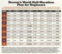 half marathon training plan runners world - Google Search