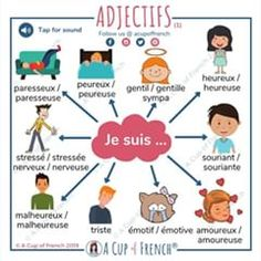 French adjectives Les adjectifsYou can find Teaching french and more on our website. French Language Lessons, French Language Learning, French Lessons, Spanish Lessons, Spanish Language, German Language, Dual Language, Language Study, Foreign Language
