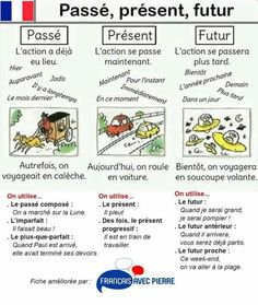 Learning French or any other foreign language require methodology, perseverance and love. In this article, you are going to discover a unique learn French method. French Verbs, French Grammar, French Phrases, French Language Lessons, French Language Learning, French Lessons, French Flashcards, French Worksheets, French Expressions