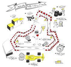 Ondernemen is als formule 1 rijden. Op welk circuit wil je accelereren met je bedrijf? Deze visual heb ik gemaakt in opdracht van de Ondernemerspitstop #storytelling