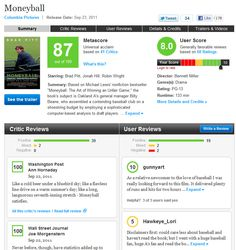 Movie Reviews – if you wanna know to which movies you should go–throw out Rotten Tomatoes and grab my fresh choices --  I've reviewed the movie review sites and got the top two for you–Metacritic and MovieReviewIntelligence. Metacritic also serves up excellent TV, music & gaming guidance. I've used Metacritic and Rotten Tomatoes for years, and the newer kid on the block, MovieReviewIntelligence, since it came into being about two years ago. Now, movie review aggregators all perform the same