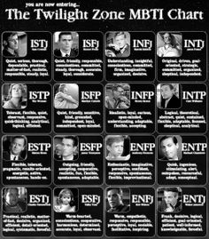 The Twilight Zone Personality Type Chart ~ I'm an INTJ, Jason Foster! How apropos, one of my favourite characters!