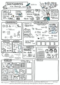 Sketchnotes in the upper level / text work - teaching material in the subjects German & interdisciplinary - Sketchnotes in high school / text work – teaching material in the subject - Organization Bullet Journal, School Organization Notes, Bullet Journal Ideas Pages, School Notes, Bullet Journal Inspiration, Visual Thinking, Design Thinking, Visual Note Taking, Note Doodles