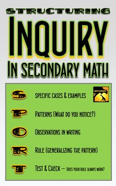"""How to use the """"SPORT"""" structure for discovery lessons in middle school and high school math www.mathgiraffe.com"""