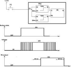 IEC 81346-2
