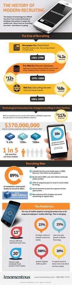 La historia del reclutamiento moderno #infograafia #infographic #internet