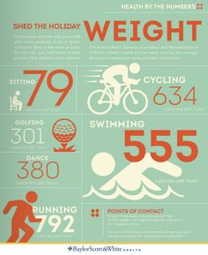 The Robert Wood Johnson Foundation and Harvard School of Public Health looked at how many calories the average American woman burns doing a variety of activities. Here are the results they discovered. Robert Wood Johnson, Fitness Tips, Fitness Fun, Everyday Activities, Injury Prevention, Public Health, Fun Workouts, Foundation, Shed