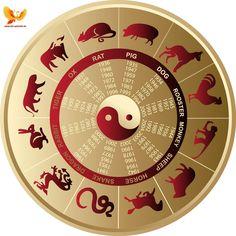 ber ideen zu chinesischer kalender auf pinterest werbeposter kalender und roter umschlag. Black Bedroom Furniture Sets. Home Design Ideas