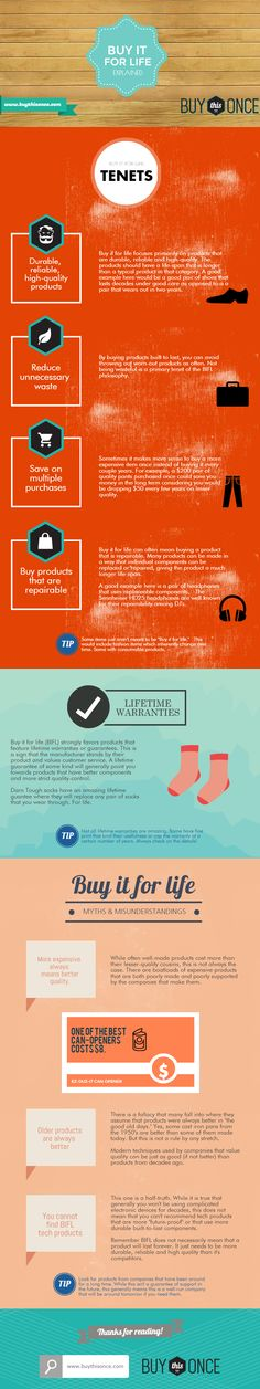 Infographic: Buy it for life explained www.buythisonce.com