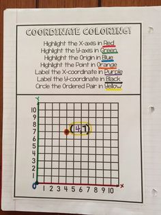 In math this week we are moving on to geometry. To be more specific, we are learning about the parts of a C OORDINATE PLANE .           Fir...