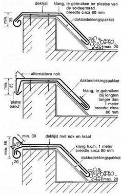 zinken kraal bron: NedZink
