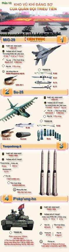 Infographic Vũ khí khủng nhất của Triều Tiên kỳ 1