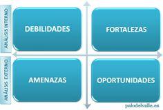 ¿Cómo hacer un análisis DAFO para un plan de marketing? #emprender #empresa #pyme plan de empresa #debilidades #amenazas #fortalezas #oportunidades