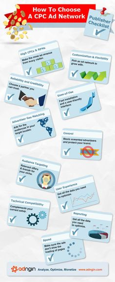 The Complete Checklist For Choosing a CPC Ad Network [Infographic] Online Marketing, Digital Marketing, Advertising, Ads, Digital Strategy, Infographic, Social Media, Tips, Infographics