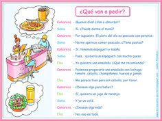 Me encanta escribir en español: Diálogo en un restaurante. ¿Qué van a pedir?