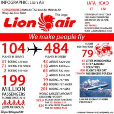 #Infographic Lion Air
