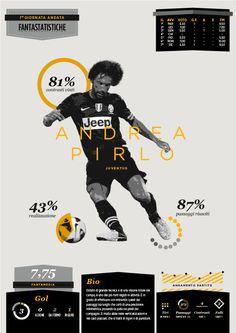 Football Serie A Infographic by Michele Lorenzo Crippa, via Behance